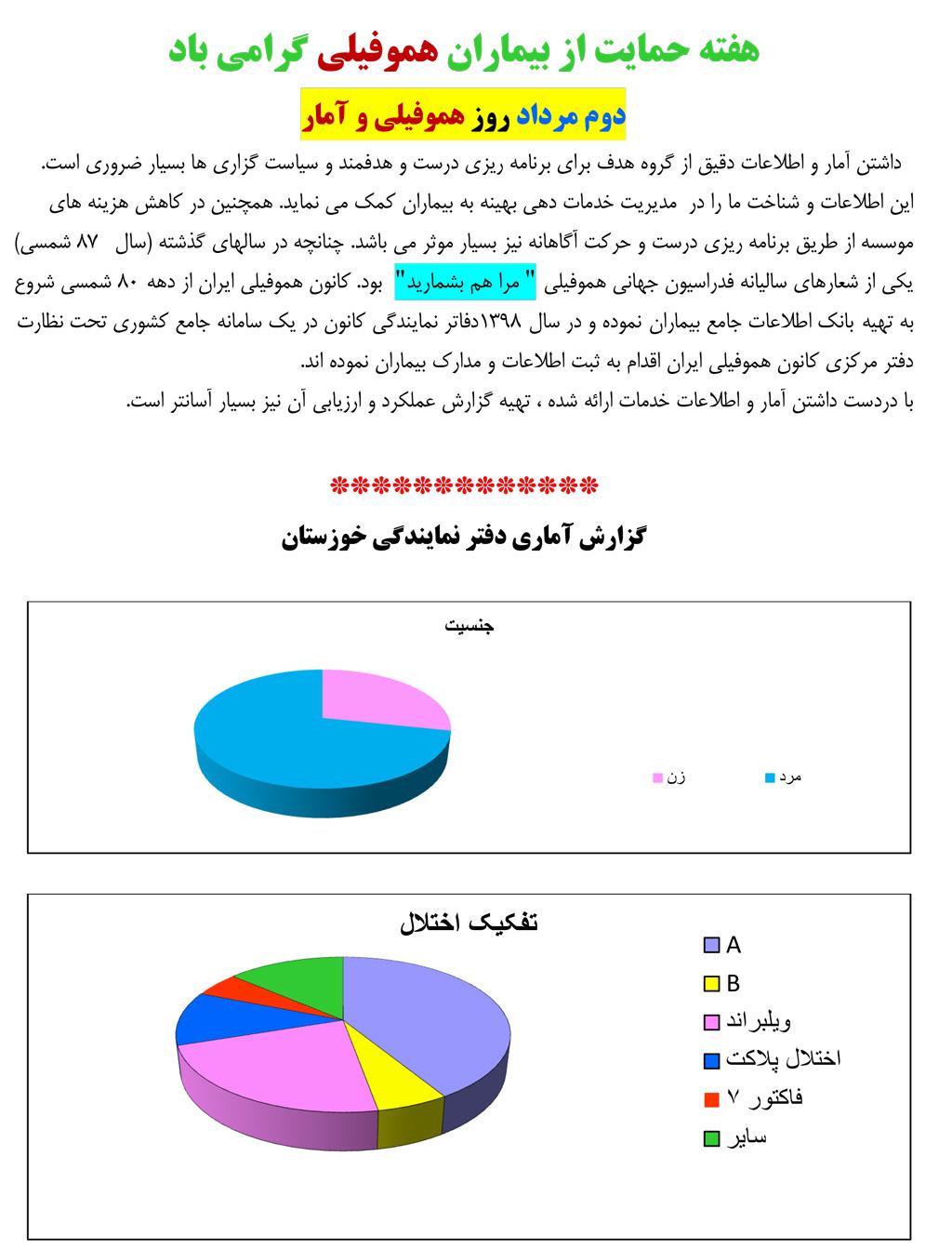 گزارش آماری دفتر نمایندگی کانون هموفیلی ایران در استان خوزستان